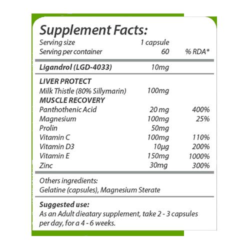 LIGANDROL_ingredients
