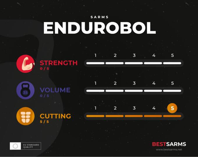 Cardarine GW501516_infographic