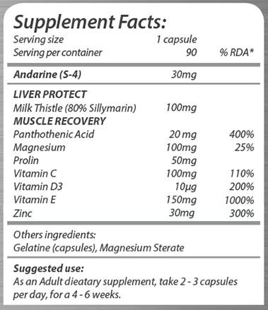 ANDARINE_ingredients