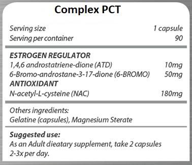 COMPLEX PCT_ingredients