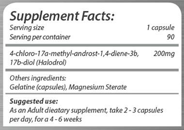 HALODROL_ingredients