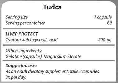 TUDCA_ingredients