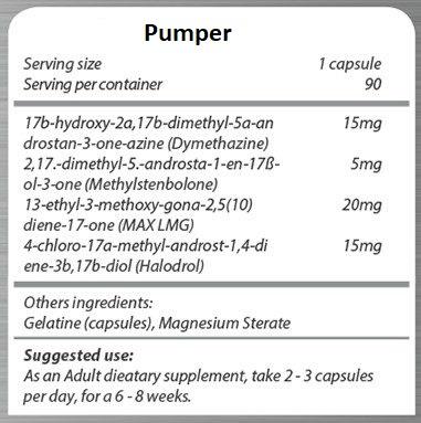Pumper_ingredients