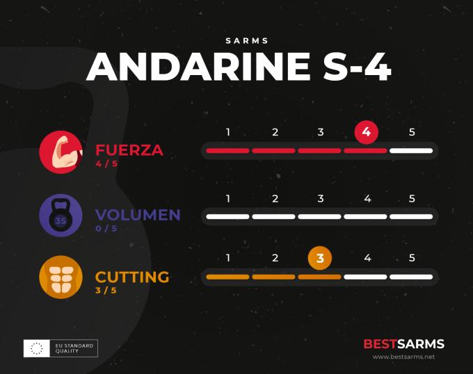 ANDARINE S-4_infographic