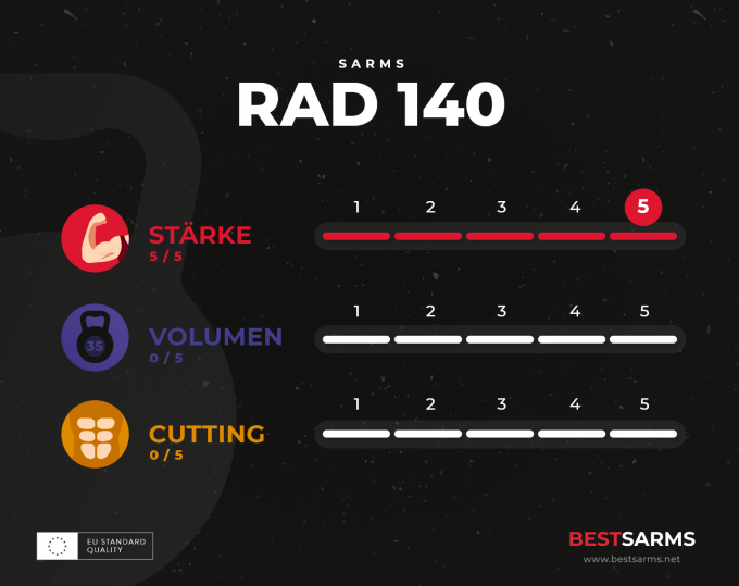 RAD140_infographic
