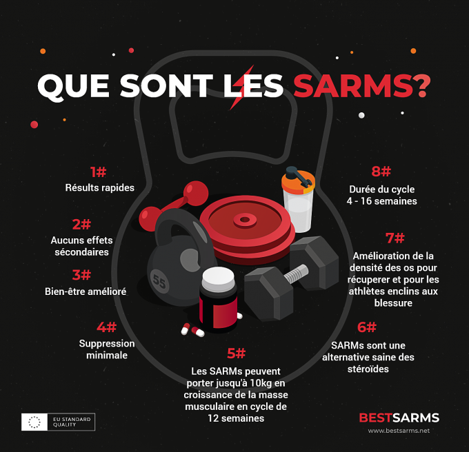 SARMS_infographic