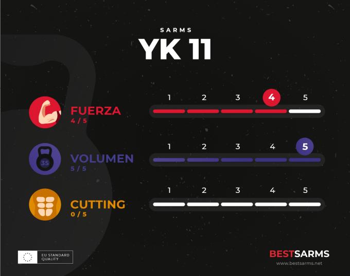 YK-11_infographic