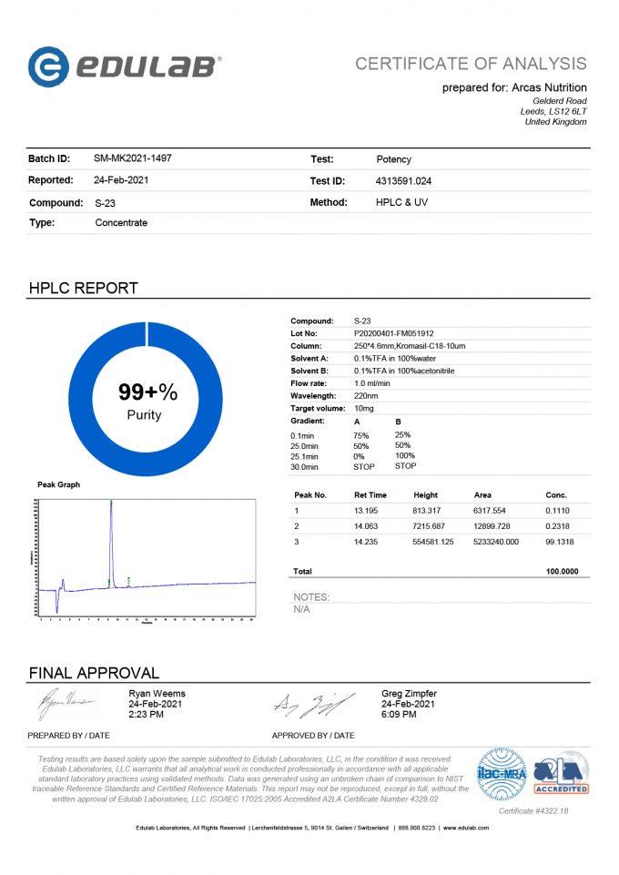 Certificate S-23